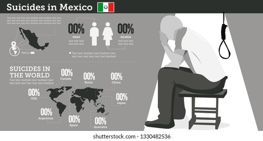 Suicide infographics in Mexico and the world