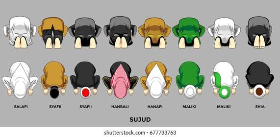 Sujud in Salah Prayer.