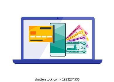 Sumatera Utara, Indonesia – February 24, 2021. Online Banking Payment or Transfer United Arab Emirates Dirham Money via Internet using Laptop, Mobile phone, Computer. Translation: Dr. UAE Currency.