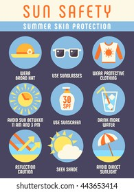 Sun and beach safety instruction, skin protection from summer sun vector infographics. Safety and protection from sun, illustration set of icon sun safety
