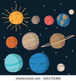 Sun, Moon, Mercury, Neptune, Earth, Venus, Anthem, Jupiter, Saturn, Uranus in same vectoral galaxy system