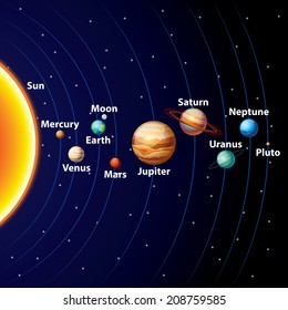 Sun and planets solar system vector background
