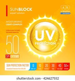 Sunblock SPF gold oil drop strong protection. UV sun protection solution suncare design. SPF gradation infographic.