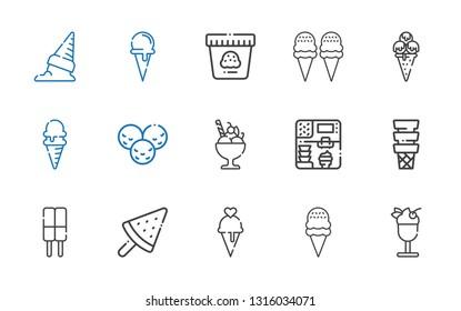 sundae icons set. Collection of sundae with ice cream, ice cream cone. Editable and scalable sundae icons.