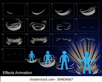 Super Power Effect Animation.Can use for game design or animation.
