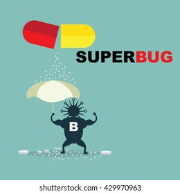superbugs various bacteria and microbes cartoon vector illustration with word (superbug).