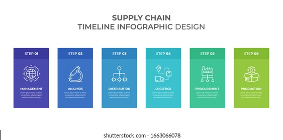 Supply Chain infographics. Timeline with 6 steps, labels. Vector infographic element.
