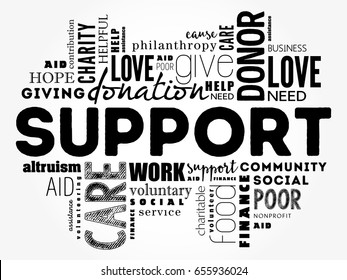 Support word cloud collage, social concept background