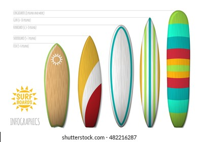 Surfboards types. Vector surfboards for infographics and posters illustration