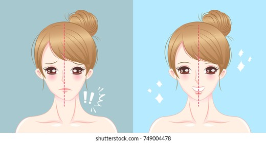 surgery woman asymmetry chin before and after on the blue background