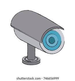 Surveillance camera technology