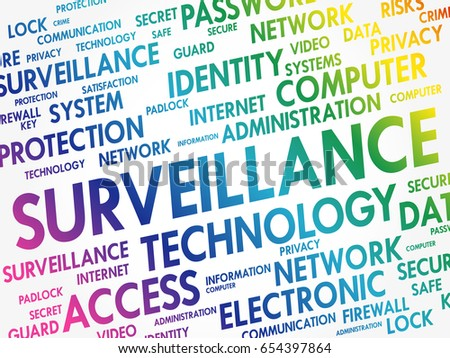 Surveillance Word Cloud Collage Security Concept Stock Vector