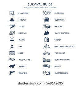 Survival guide main topics flat icons
