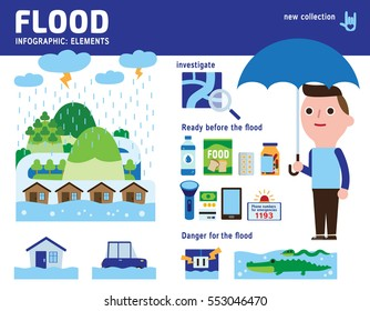 survive the flood disaster.vector infographic element.flat illustration.