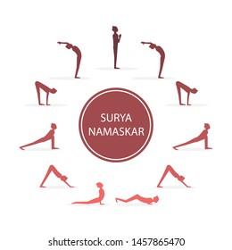 Surya namaskar sequence yoga poses. Salutation to the sun complex. Flat slyle illustration