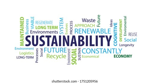 Sustainability Word Cloud on a White Background