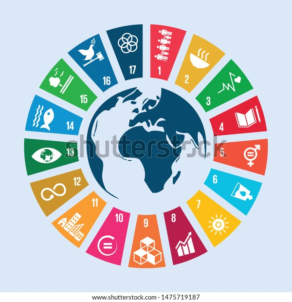 Sustainable Development Goals - the United Nations. SDG. SDG icons all around the globe. Save the world concept.