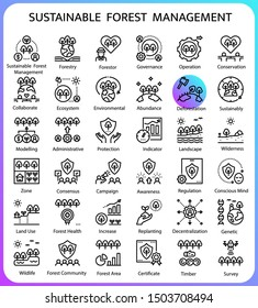 Sustainable Forest Management concept icons