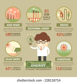 Sustainable Renewable energy ecology infographic elements and template