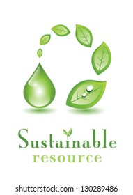 Sustainable resource with leaves in a circle and a drop at the end
