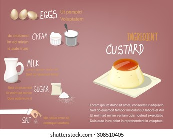 sweet colorful info-graphic beautiful design of custard ingredient that consist of eggs,cream,milk,sugar and salt,dessert design concept