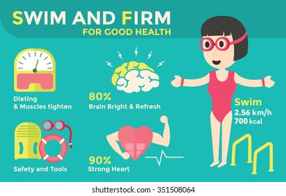 swim and firm for good health, flat design infographics