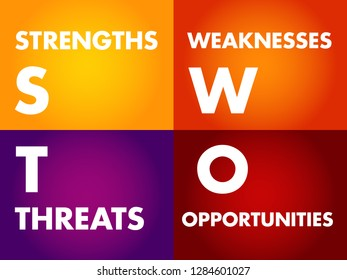 SWOT Analysis business concept, strengths, weaknesses, threats and opportunities of company, strategy management, business plan