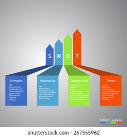 Swot analysis Business Infographic. EPS10 vector illustration
