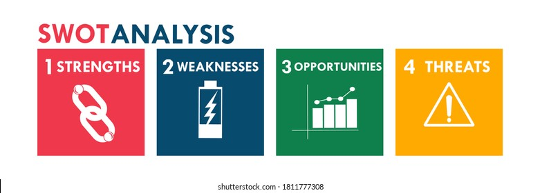 SWOT analysis business strategy management, business plan logo template illustration