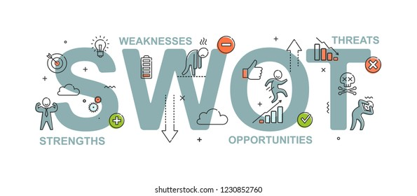SWOT analysis design with linear icon elements of strengths, weaknesses, opportunities and threats. Vector SWOT infographic banner isolated on white background