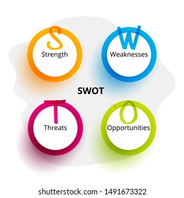 SWOT analysis, management process. Infographic design template. Vector illustration.