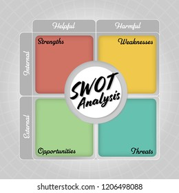 SWOT analysis marketing tool for coperate in vector style