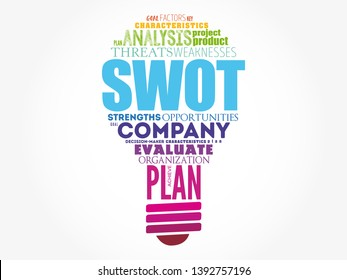 SWOT analysis (or SWOT matrix) - strengths, weaknesses, opportunities, and threats light bulb word cloud, business concept background