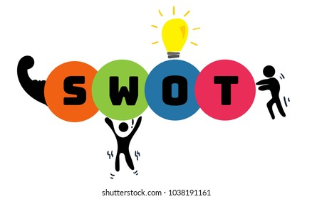 Swot analysis Strategy Logo,business minimal marketing infographic layout, vector design element with muscle,people and thinking bulb.Vector and business concept.