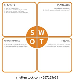 SWOT Analysis table with main questions - orange, black and gray design