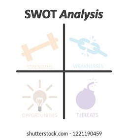swot analysis table template strength weaknesses stock vector