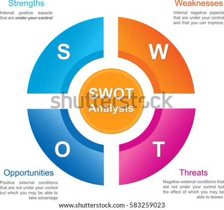 swot analysis template business presentation stock vector royalty
