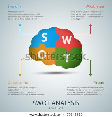 swot analysis template puzzle brain design のベクター画像素材