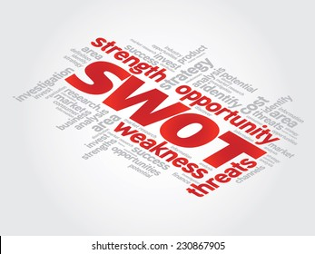 SWOT analysis vector concept in word tag cloud