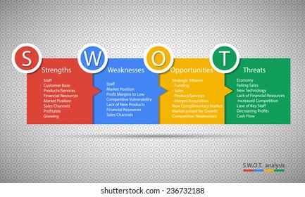 Swot Business Infographic. EPS10 vector