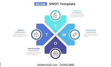 SWOT diagram with 4 arrow-like elements pointing at center. Concept of advantages and disadvantages of company. Simple infographic design template. Flat vector illustration for business analysis.