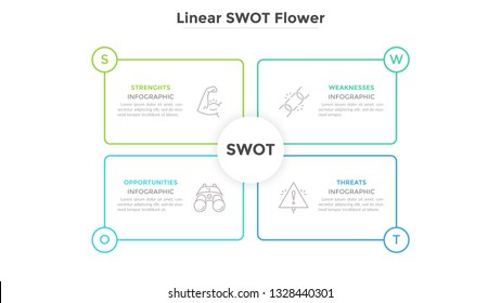 SWOT diagram with 4 rectangular elements. Advantages and disadvantages of company. Simple infographic design template. Linear vector illustration for business strategic analysis, presentation.