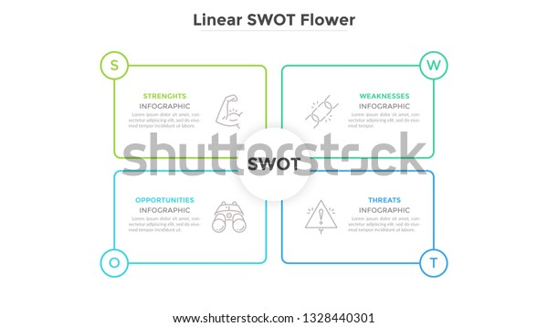 Swot Diagram 4 Rectangular Elements Advantages Stock Vector