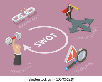 SWOT flat isometric vector concept of strategic planning technique.