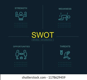 SWOT infographic banner web icon for business,  analysis, strength, weaknesses, opportunities and threats. Minimal vector.