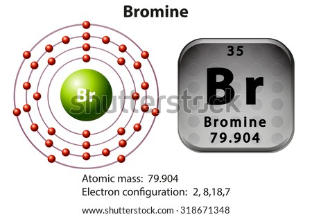 Diagram Of Bromine Wiring Diagram Services
