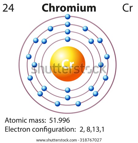 symbol electron diagram chromium illustration stock vector royalty rh shutterstock com Diagram of the Atom Rutherford Explain Atomic Number with Diagram