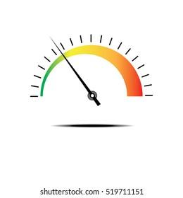 Symbol min, max, speed meter