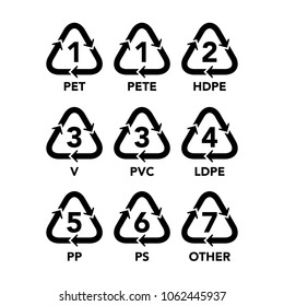 Symbology of the type of plastic materials in vector