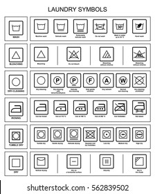 Symbols for care of textiles (laundry symbols) in vector